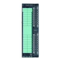 VIPA SM 321 - Digital input